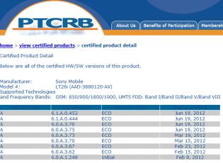 Xperia S ICS firmware
